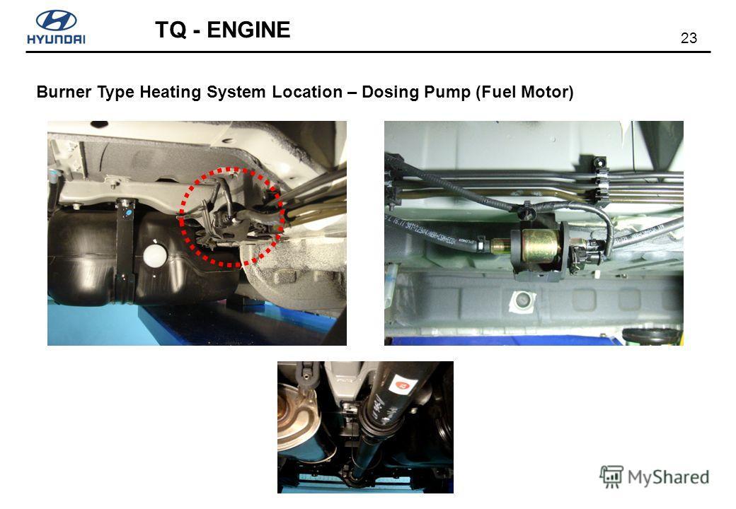 23 TQ - ENGINE Burner Type Heating System Location – Dosing Pump (Fuel Motor)