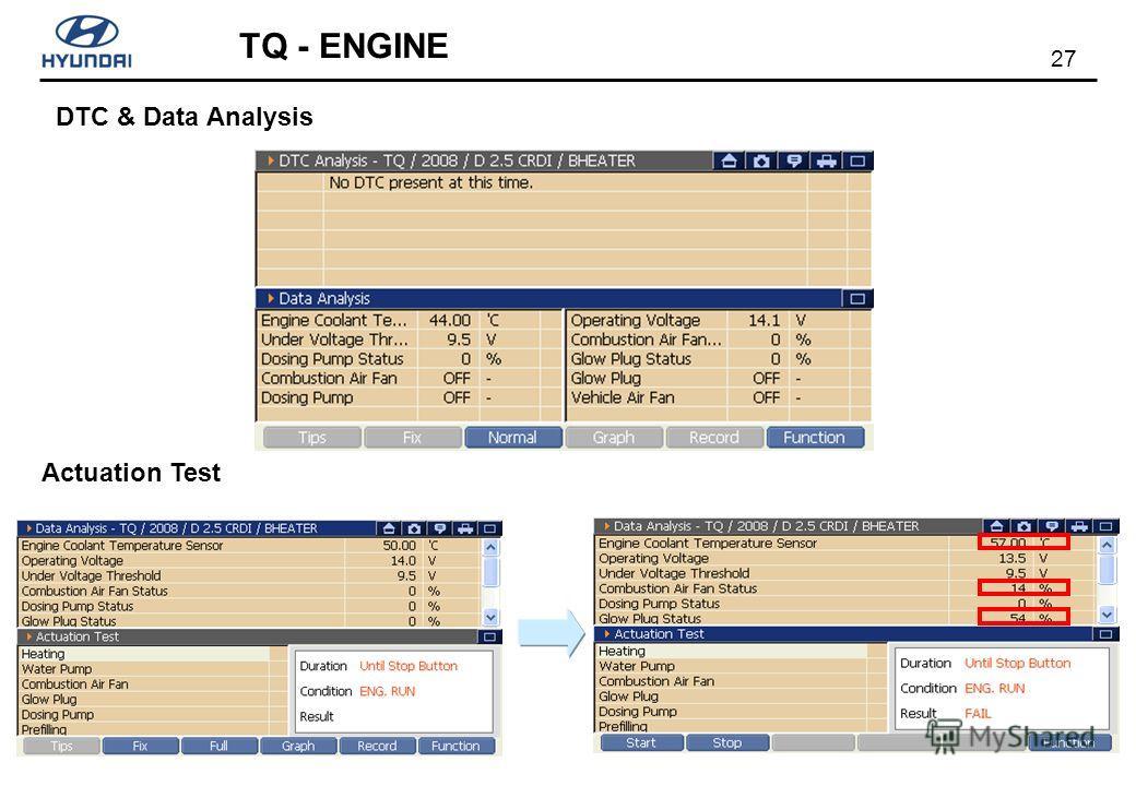 27 TQ - ENGINE Actuation Test DTC & Data Analysis