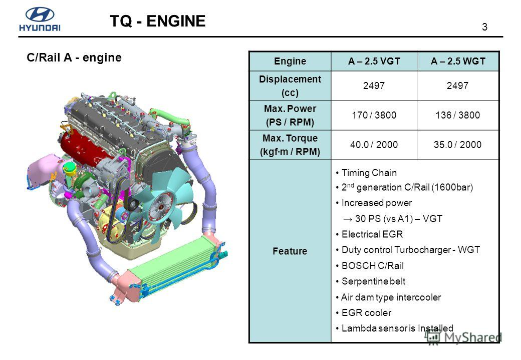 3 TQ - ENGINE C/Rail A - engine EngineA – 2.5 VGTA – 2.5 WGT Displacement (cc) 2497 Max. Power (PS / RPM) 170 / 3800136 / 3800 Max. Torque (kgf·m / RPM) 40.0 / 200035.0 / 2000 Feature Timing Chain 2 nd generation C/Rail (1600bar) Increased power 30 P