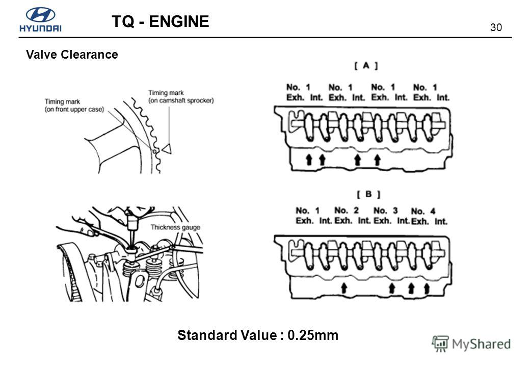 30 TQ - ENGINE Standard Value : 0.25mm Valve Clearance