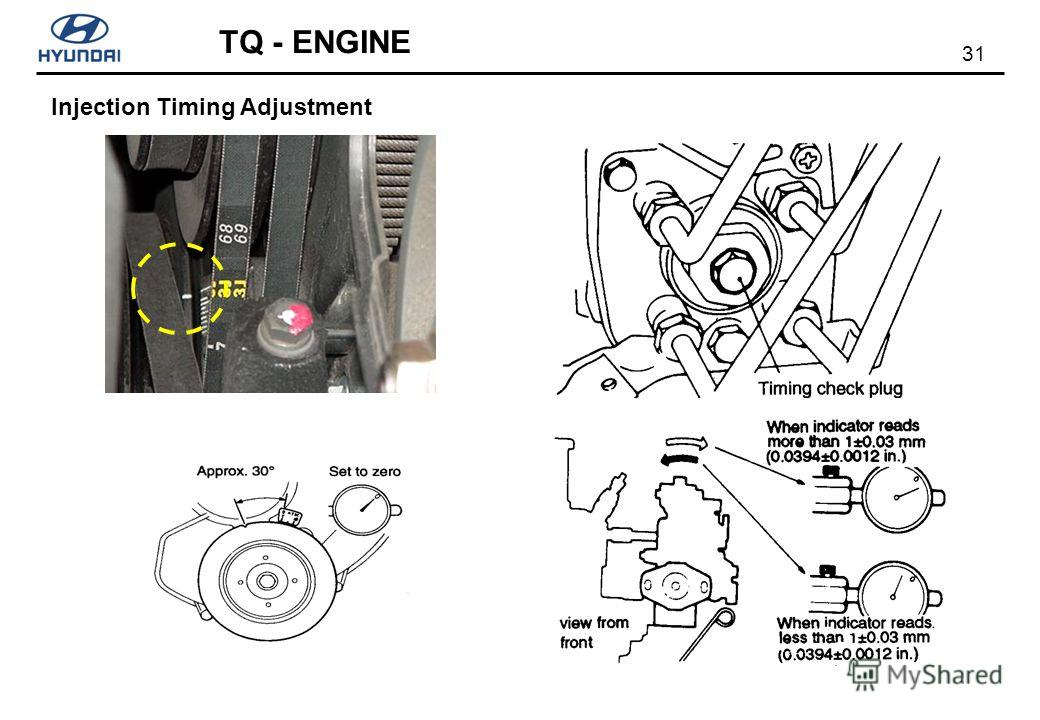 31 TQ - ENGINE Injection Timing Adjustment