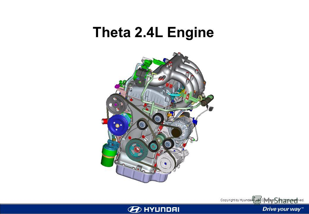 Copyright by Hyundai Motor Company. All rights reserved. Theta 2.4L Engine
