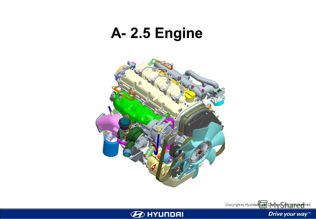 Copyright by Hyundai Motor Company. All rights reserved. A- 2.5 Engine