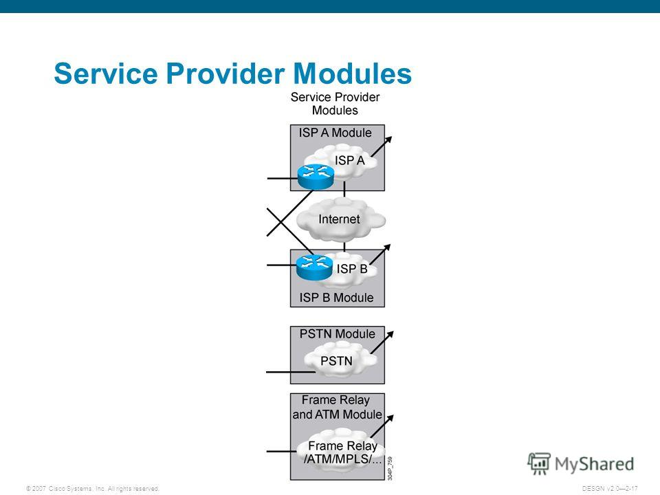 © 2007 Cisco Systems, Inc. All rights reserved.DESGN v2.02-17 Service Provider Modules