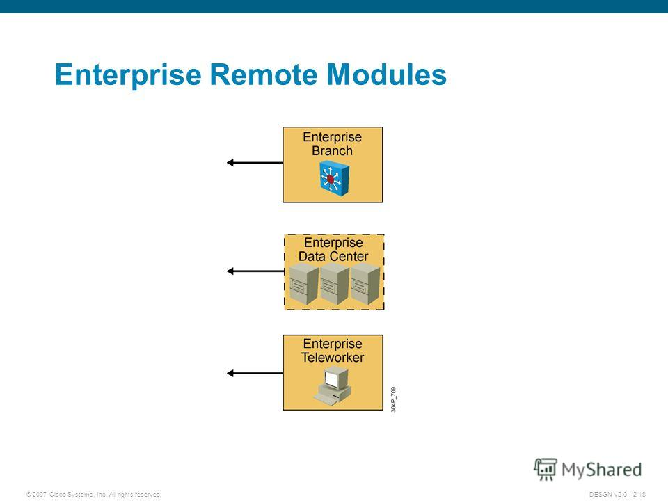 © 2007 Cisco Systems, Inc. All rights reserved.DESGN v2.02-18 Enterprise Remote Modules
