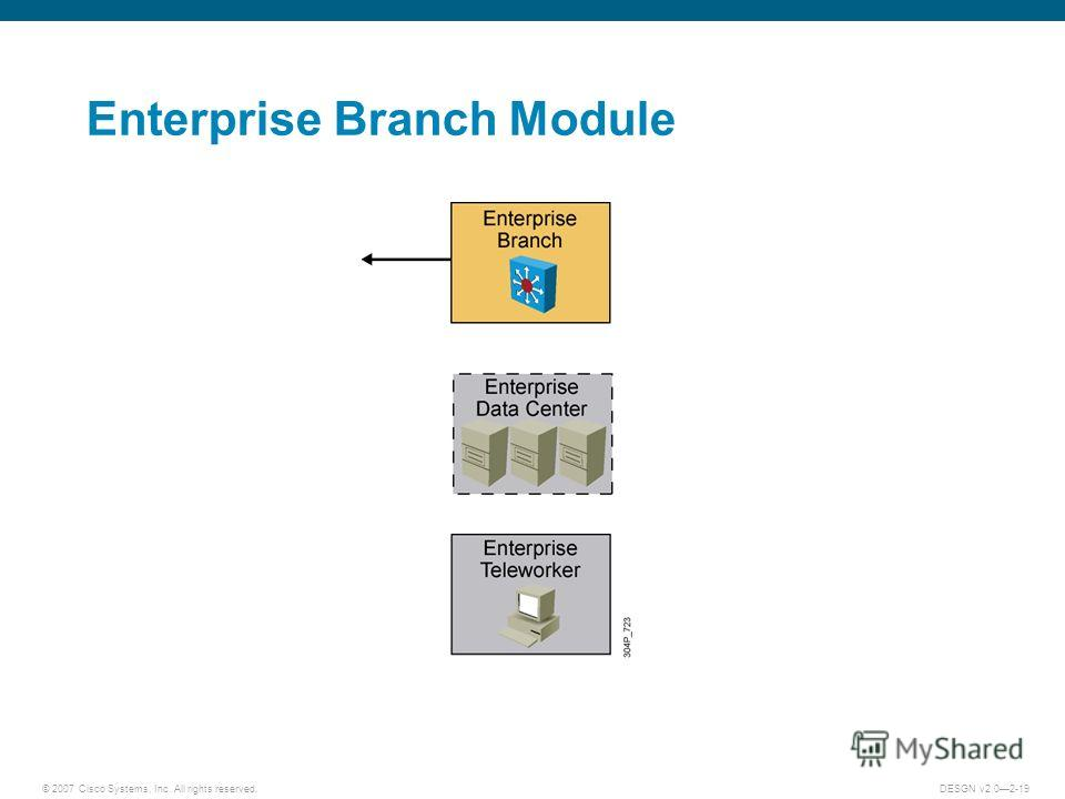 © 2007 Cisco Systems, Inc. All rights reserved.DESGN v2.02-19 Enterprise Branch Module
