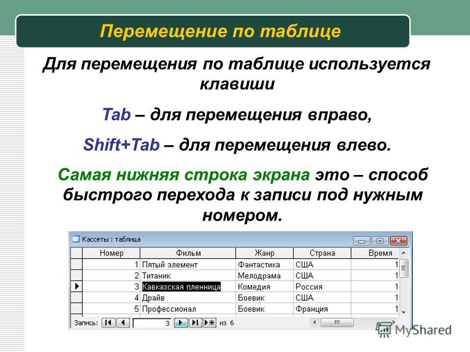 Для перемещения по таблице используется клавиши Tab – для перемещения вправо, Shift+Tab – для перемещения влево. Перемещение по таблице Самая нижняя строка экрана это – способ быстрого перехода к записи под нужным номером.