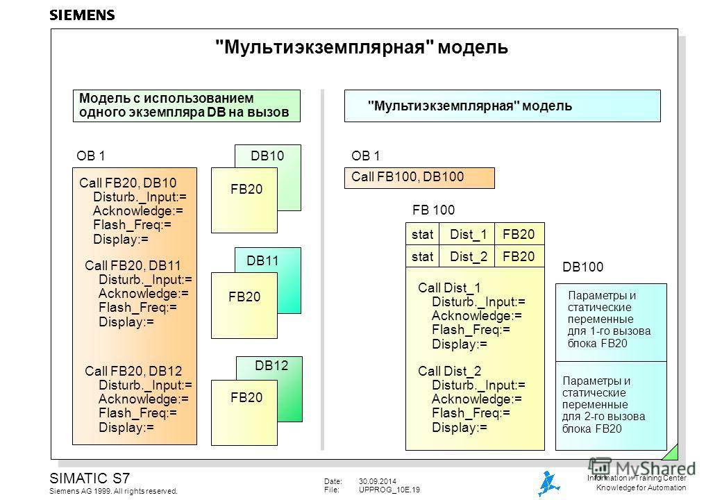 Date:30.09.2014 File:UPPROG_10E.19 SIMATIC S7 Siemens AG 1999. All rights reserved. Information и Training Center Knowledge for Automation