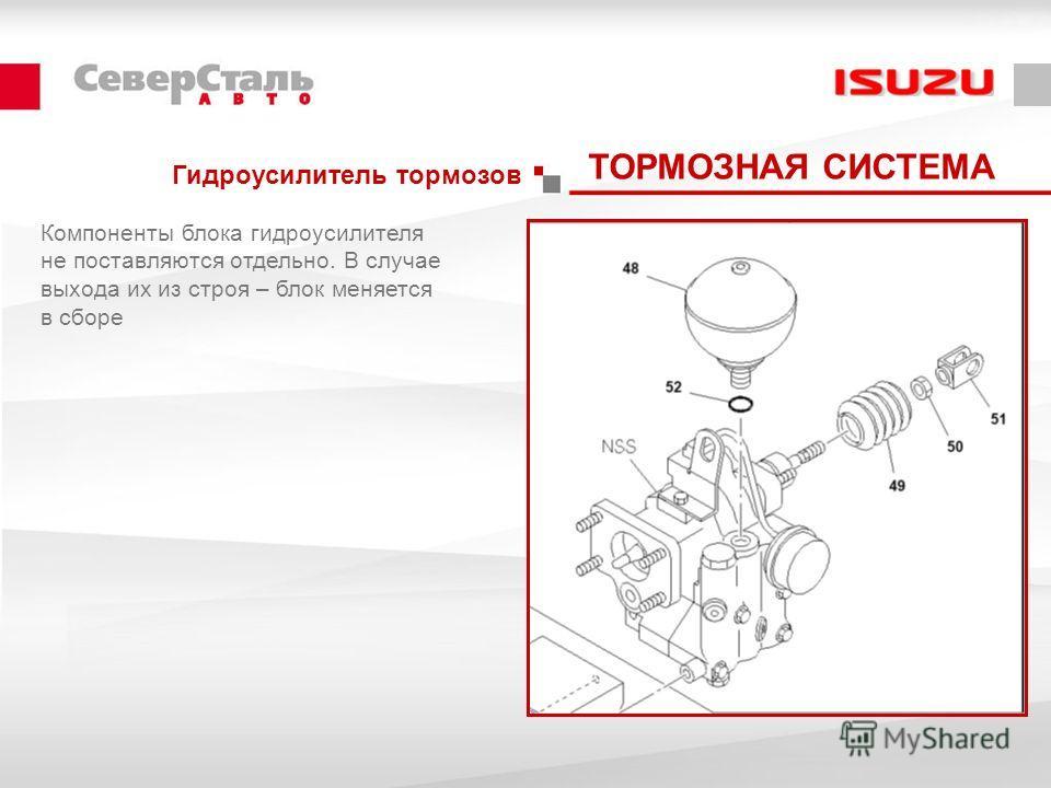Гидроусилитель тормозов ТОРМОЗНАЯ СИСТЕМА Компоненты блока гидроусилителя не поставляются отдельно. В случае выхода их из строя – блок меняется в сборе