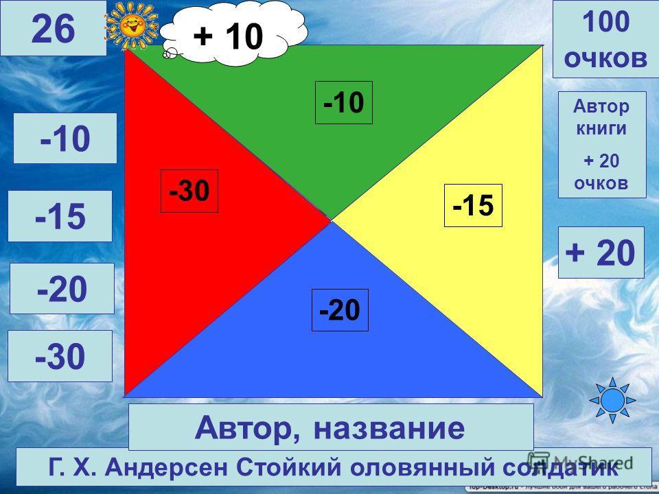 Л. Гераскина В стране невыученных… -10 -30 -15 -20 100 очков 25 Автор, название -10 -15 -20 -30 + 20 Автор книги + 20 очков + 10