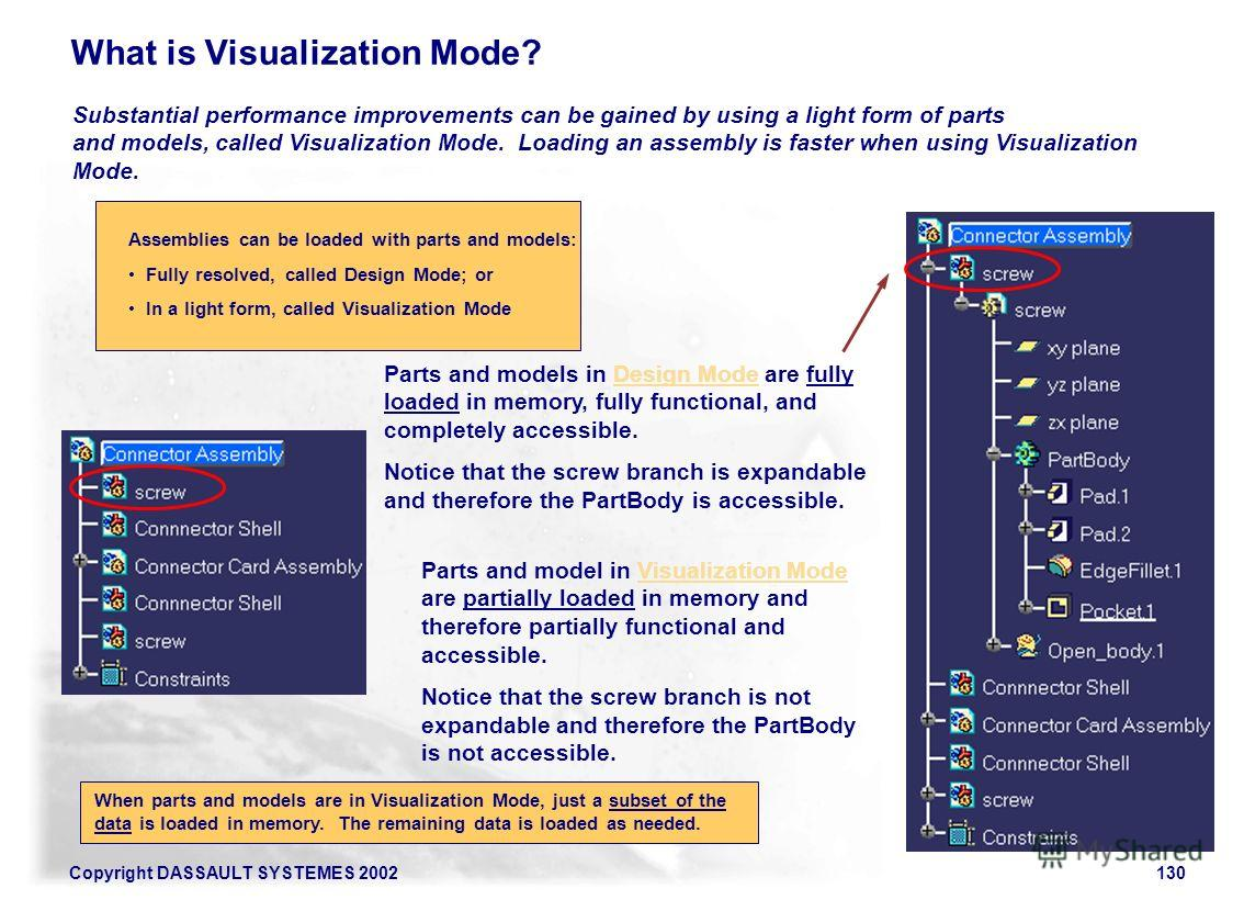 Copyright DASSAULT SYSTEMES 2002130 What is Visualization Mode? Substantial performance improvements can be gained by using a light form of parts and models, called Visualization Mode. Loading an assembly is faster when using Visualization Mode. Part