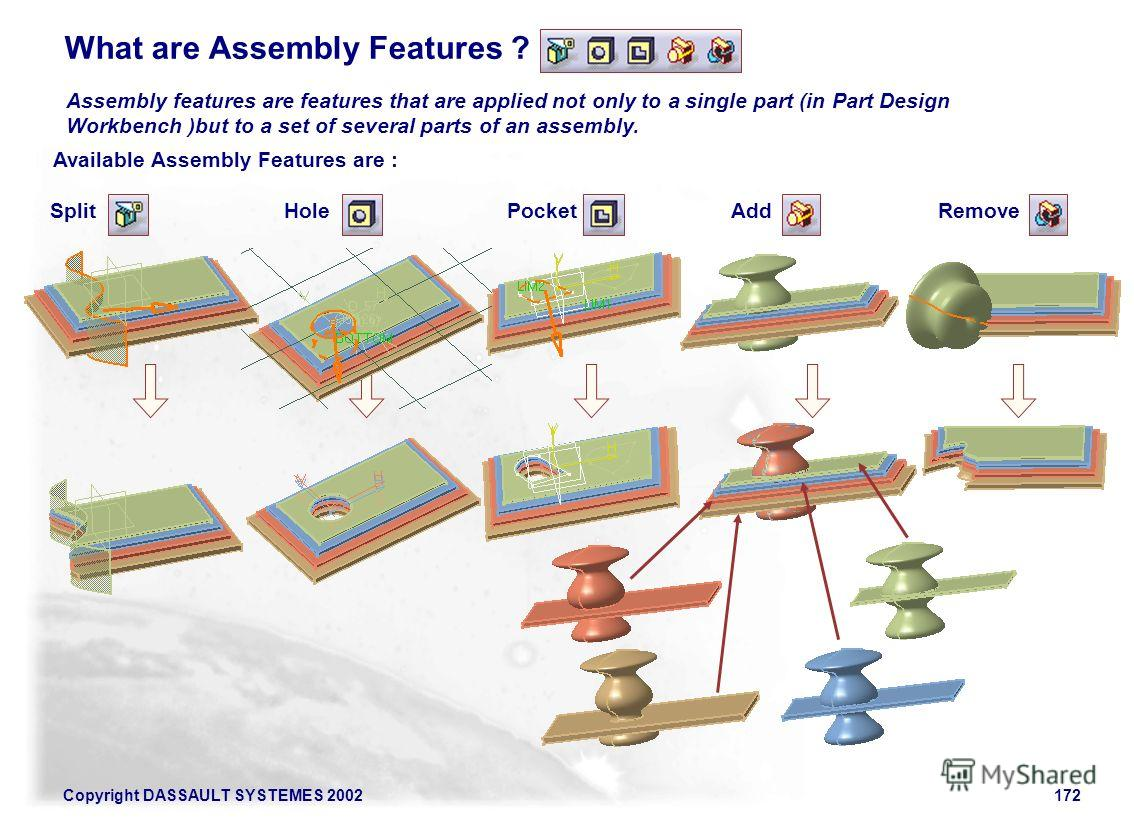 Copyright DASSAULT SYSTEMES 2002172 What are Assembly Features ? Assembly features are features that are applied not only to a single part (in Part Design Workbench )but to a set of several parts of an assembly. Available Assembly Features are : Spli
