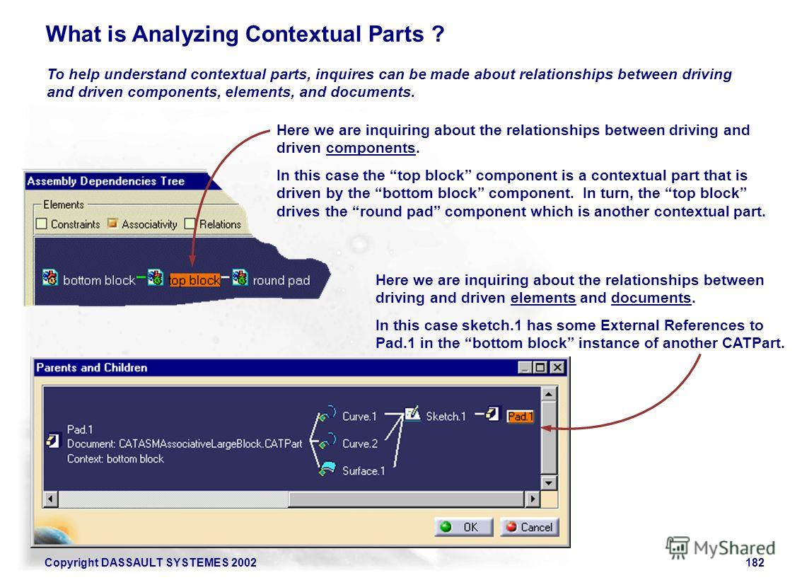 Copyright DASSAULT SYSTEMES 2002182 What is Analyzing Contextual Parts ? To help understand contextual parts, inquires can be made about relationships between driving and driven components, elements, and documents. Here we are inquiring about the rel