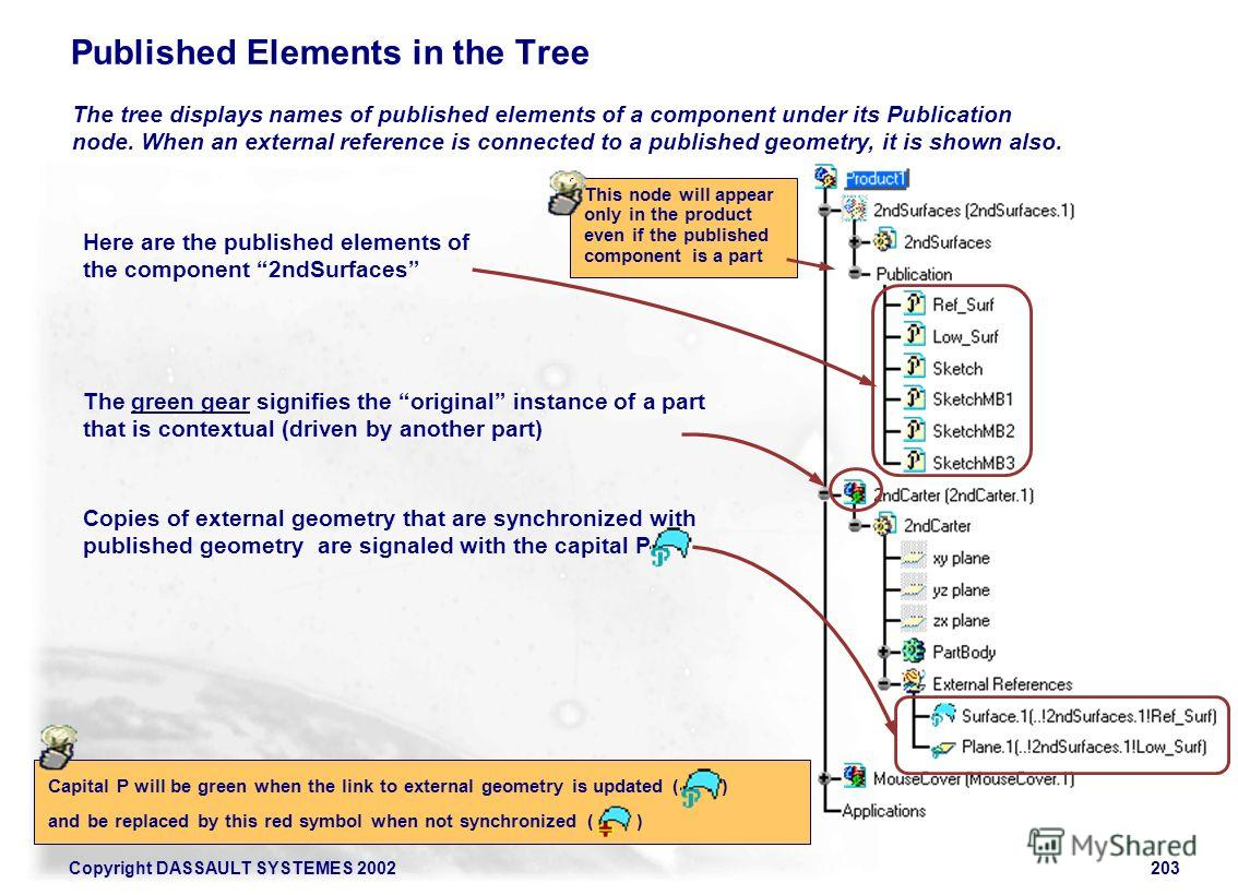 Copyright DASSAULT SYSTEMES 2002203 Published Elements in the Tree The tree displays names of published elements of a component under its Publication node. When an external reference is connected to a published geometry, it is shown also. Copies of e