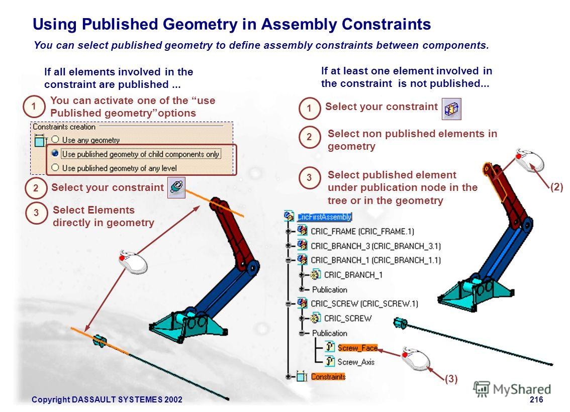 Copyright DASSAULT SYSTEMES 2002216 Using Published Geometry in Assembly Constraints You can select published geometry to define assembly constraints between components. If all elements involved in the constraint are published... If at least one elem