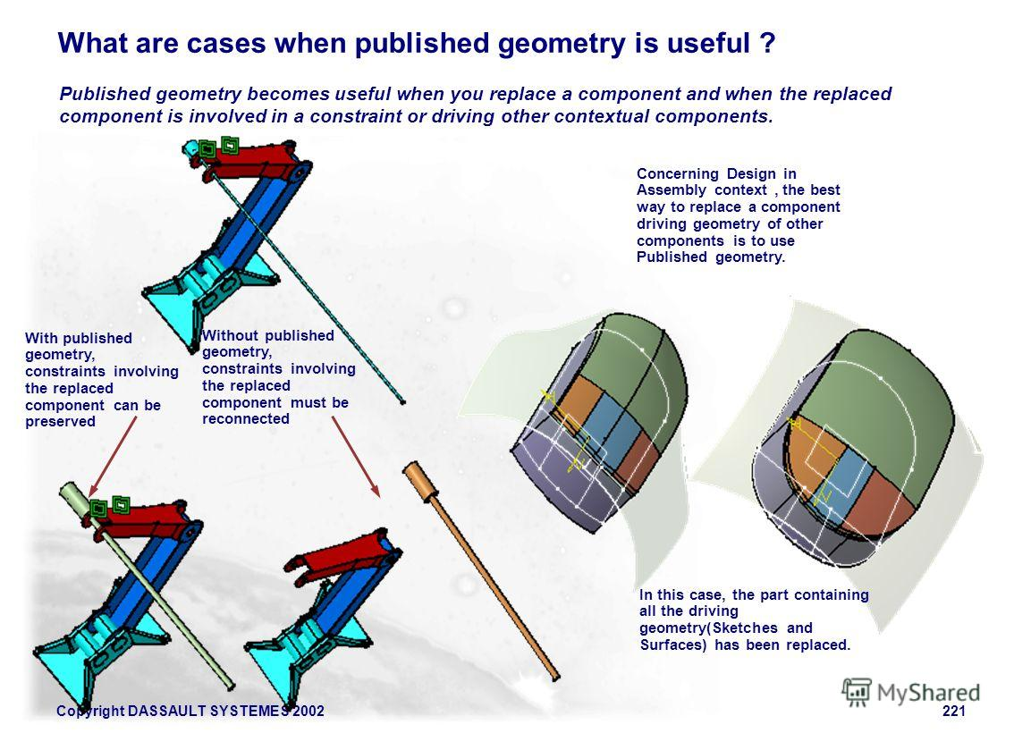 Copyright DASSAULT SYSTEMES 2002221 What are cases when published geometry is useful ? Published geometry becomes useful when you replace a component and when the replaced component is involved in a constraint or driving other contextual components.