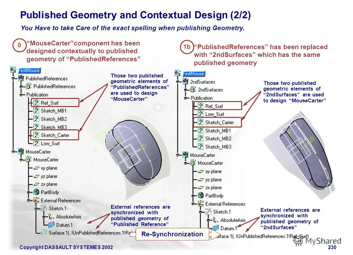 Copyright DASSAULT SYSTEMES 2002230 Published Geometry and Contextual Design (2/2) You Have to take Care of the exact spelling when publishing Geometry. 0 1b External references are synchronized with published geometry of Published Reference External