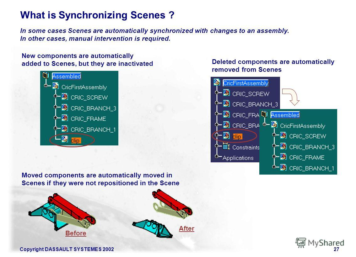 Copyright DASSAULT SYSTEMES 200227 What is Synchronizing Scenes ? New components are automatically added to Scenes, but they are inactivated In some cases Scenes are automatically synchronized with changes to an assembly. In other cases, manual inter