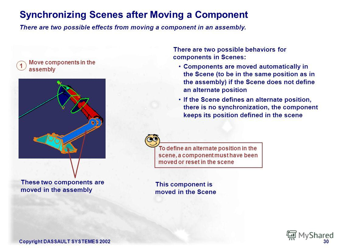 Copyright DASSAULT SYSTEMES 200230 Synchronizing Scenes after Moving a Component Move components in the assembly There are two possible behaviors for components in Scenes: Components are moved automatically in the Scene (to be in the same position as