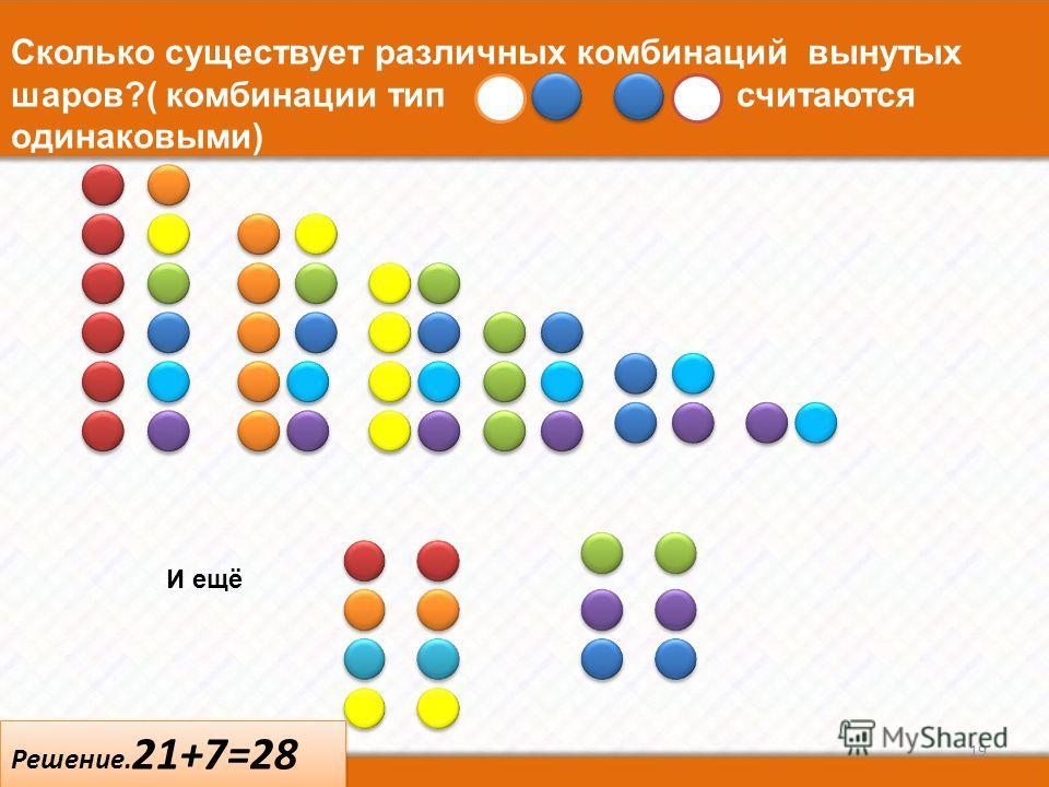 30.09.2014 18 Сколько существует комбинаций, при которых вытянутые шары разных цветов? Решение. 7·6 = 42 42:2=21