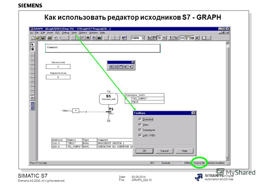 Date:30.09.2014 File:GRAPH_02e.10 SIMATIC S7 Siemens AG 2000. All rights reserved. SITRAIN Training for Automation and Drives Как использовать редактор исходников S7 - GRAPH