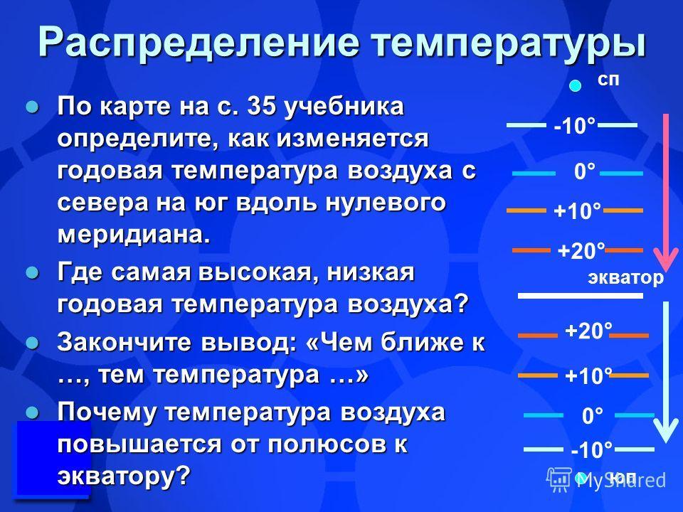 Распределение температуры По карте на с. 35 учебника определите, как изменяется годовая температура воздуха с севера на юг вдоль нулевого меридиана. По карте на с. 35 учебника определите, как изменяется годовая температура воздуха с севера на юг вдол