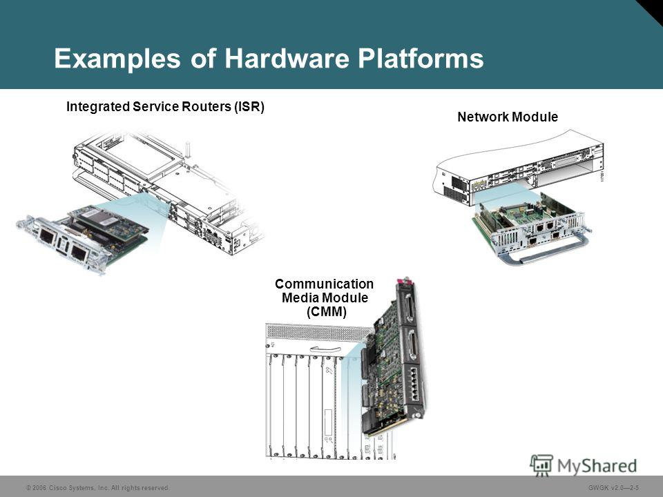 © 2006 Cisco Systems, Inc. All rights reserved.GWGK v2.02-5 Examples of Hardware Platforms Integrated Service Routers (ISR) Network Module Communication Media Module (CMM)