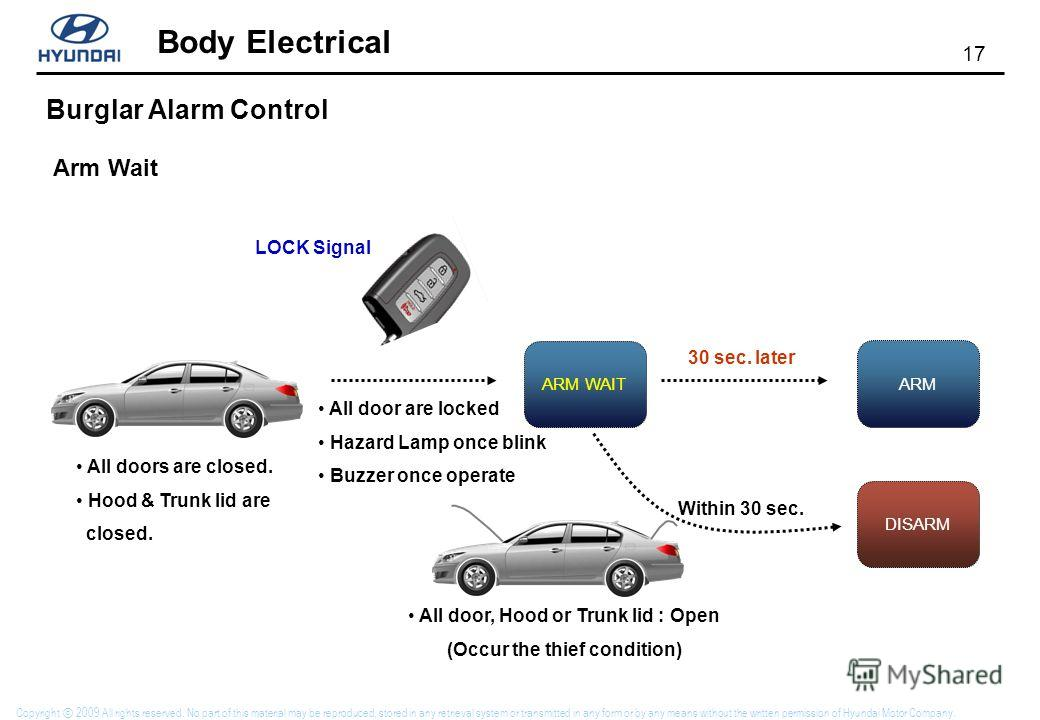 17 Body Electrical Copyright 2009 All rights reserved. No part of this material may be reproduced, stored in any retrieval system or transmitted in any form or by any means without the written permission of Hyundai Motor Company. Arm Wait DISARM ARM
