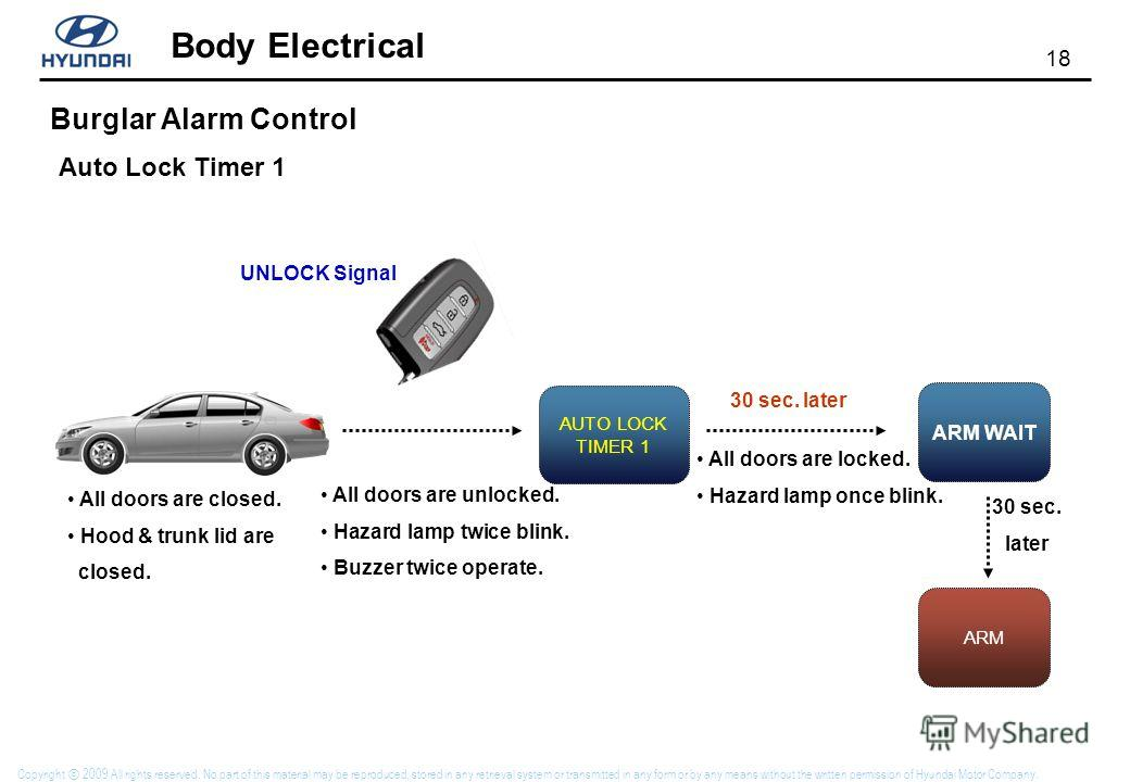 18 Body Electrical Copyright 2009 All rights reserved. No part of this material may be reproduced, stored in any retrieval system or transmitted in any form or by any means without the written permission of Hyundai Motor Company. Auto Lock Timer 1 Bu