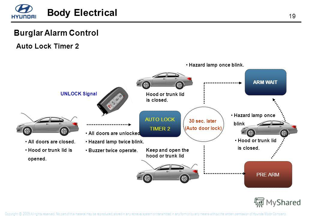 19 Body Electrical Copyright 2009 All rights reserved. No part of this material may be reproduced, stored in any retrieval system or transmitted in any form or by any means without the written permission of Hyundai Motor Company. Auto Lock Timer 2 Bu