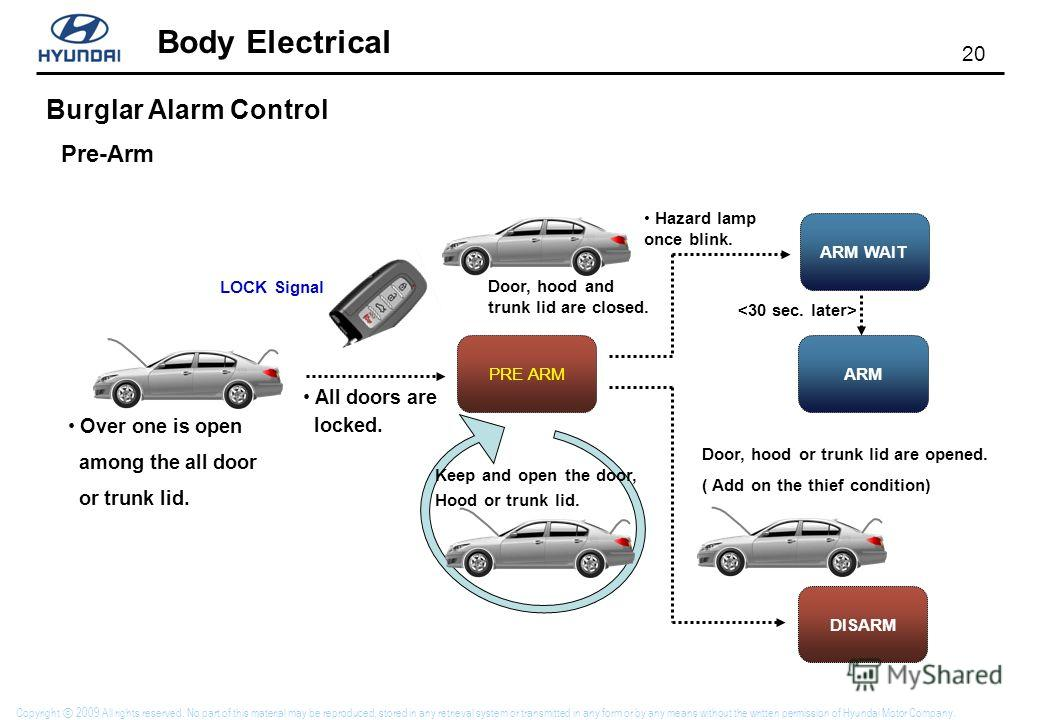 20 Body Electrical Copyright 2009 All rights reserved. No part of this material may be reproduced, stored in any retrieval system or transmitted in any form or by any means without the written permission of Hyundai Motor Company. Burglar Alarm Contro