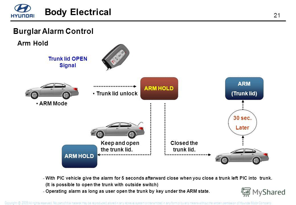 21 Body Electrical Copyright 2009 All rights reserved. No part of this material may be reproduced, stored in any retrieval system or transmitted in any form or by any means without the written permission of Hyundai Motor Company. Arm Hold Burglar Ala