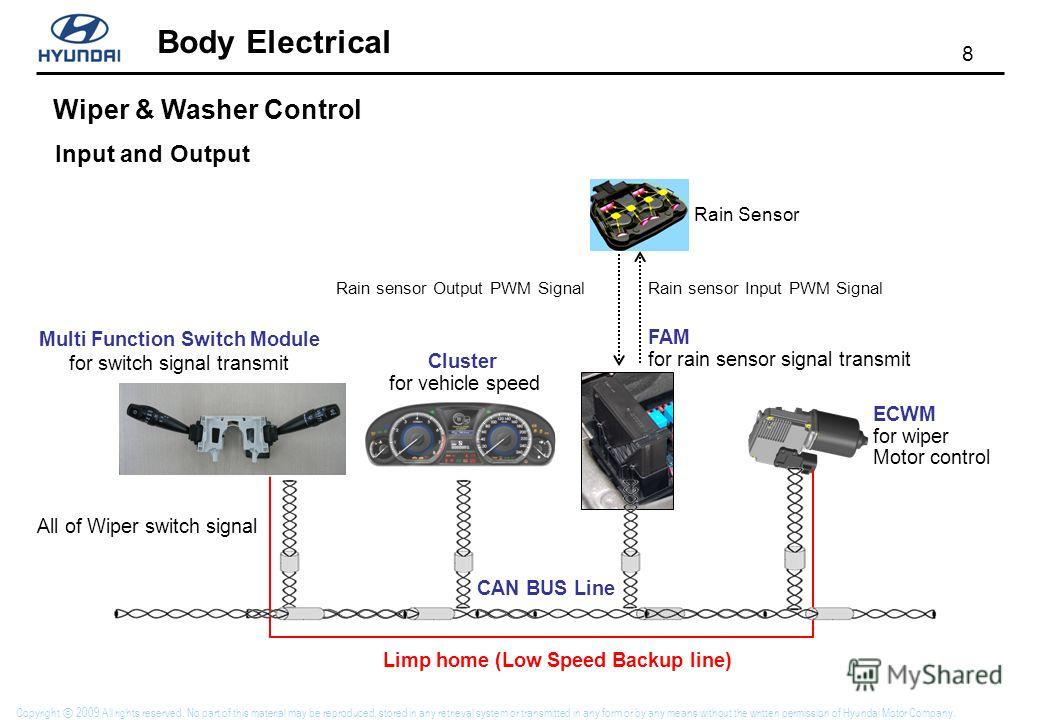 8 Body Electrical Copyright 2009 All rights reserved. No part of this material may be reproduced, stored in any retrieval system or transmitted in any form or by any means without the written permission of Hyundai Motor Company. Input and Output Wipe