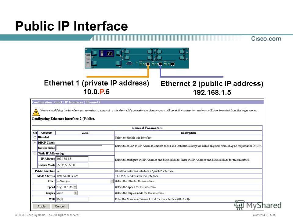 © 2003, Cisco Systems, Inc. All rights reserved. CSVPN 4.05-15 Public IP Interface Ethernet 1 (private IP address) 10.0.P.5 Ethernet 2 (public IP address) 192.168.1.5