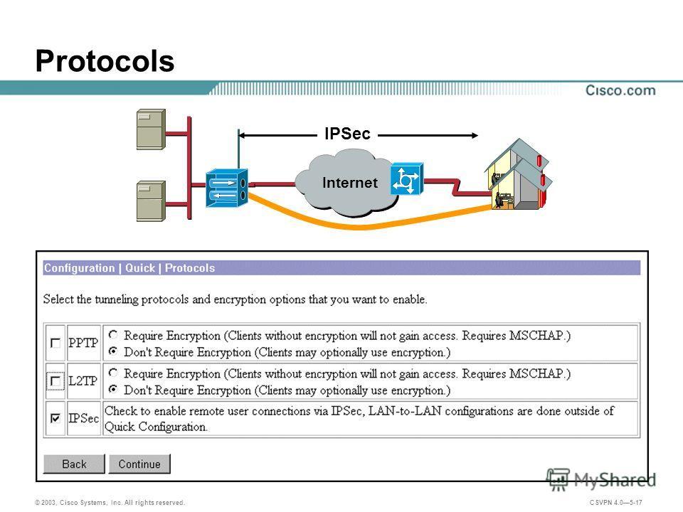 © 2003, Cisco Systems, Inc. All rights reserved. CSVPN 4.05-17 Protocols IPSec Internet