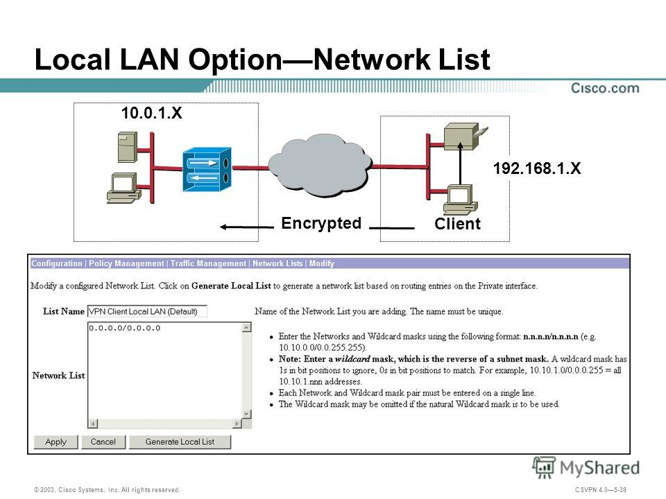 © 2003, Cisco Systems, Inc. All rights reserved. CSVPN 4.05-39 Local LAN OptionNetwork List 10.0.1. X Client Encrypted 192.168.1.X