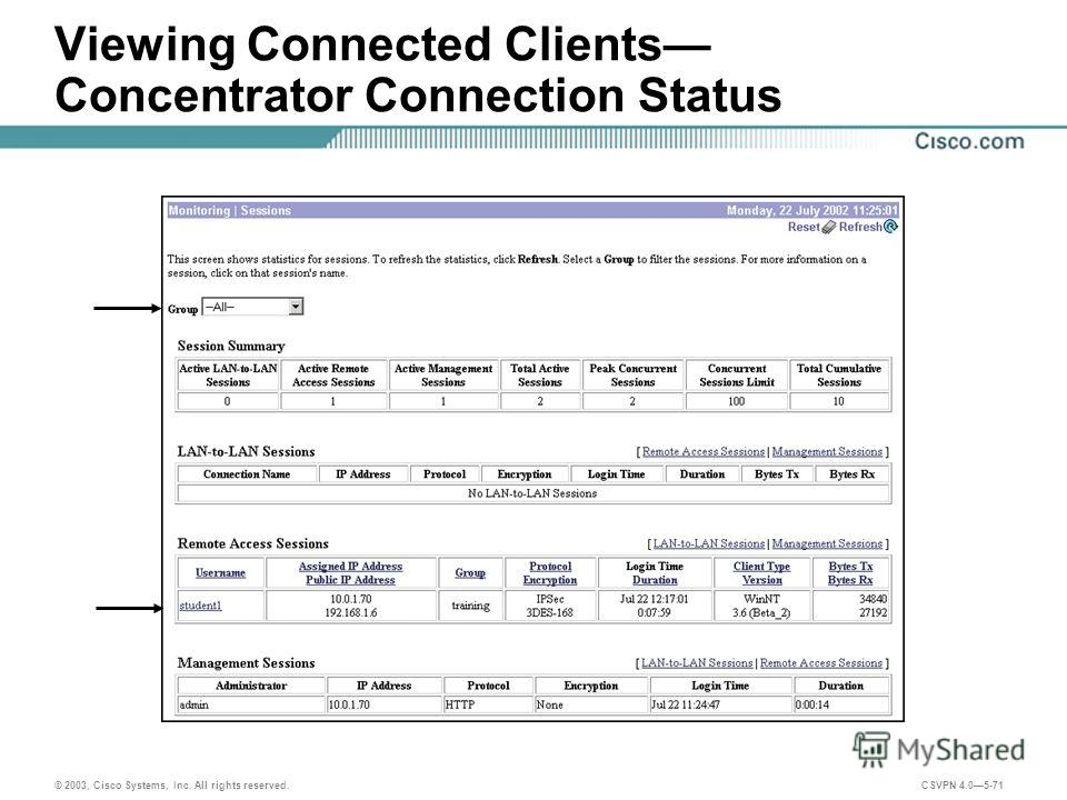 © 2003, Cisco Systems, Inc. All rights reserved. CSVPN 4.05-71 Viewing Connected Clients Concentrator Connection Status