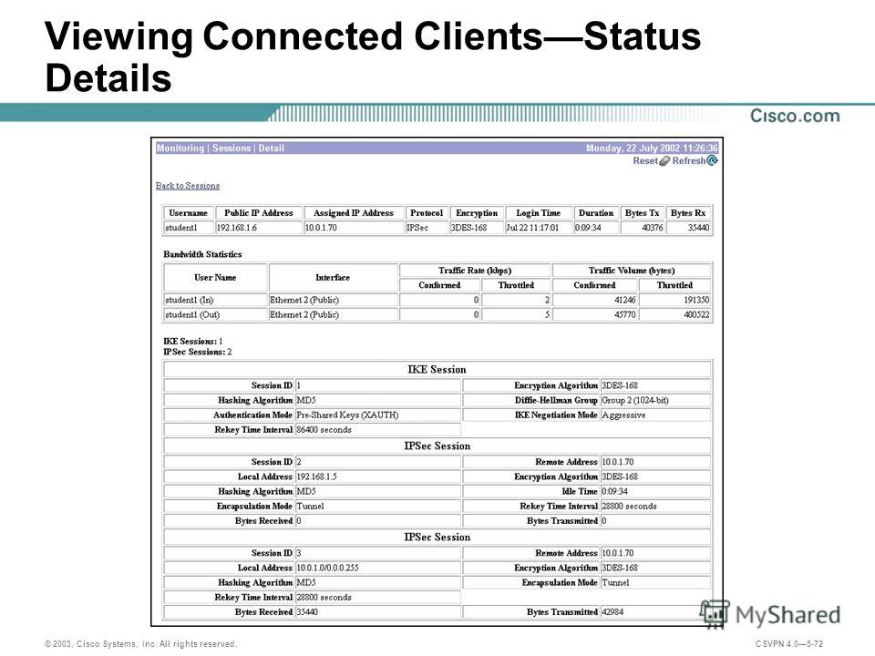 © 2003, Cisco Systems, Inc. All rights reserved. CSVPN 4.05-72 Viewing Connected ClientsStatus Details