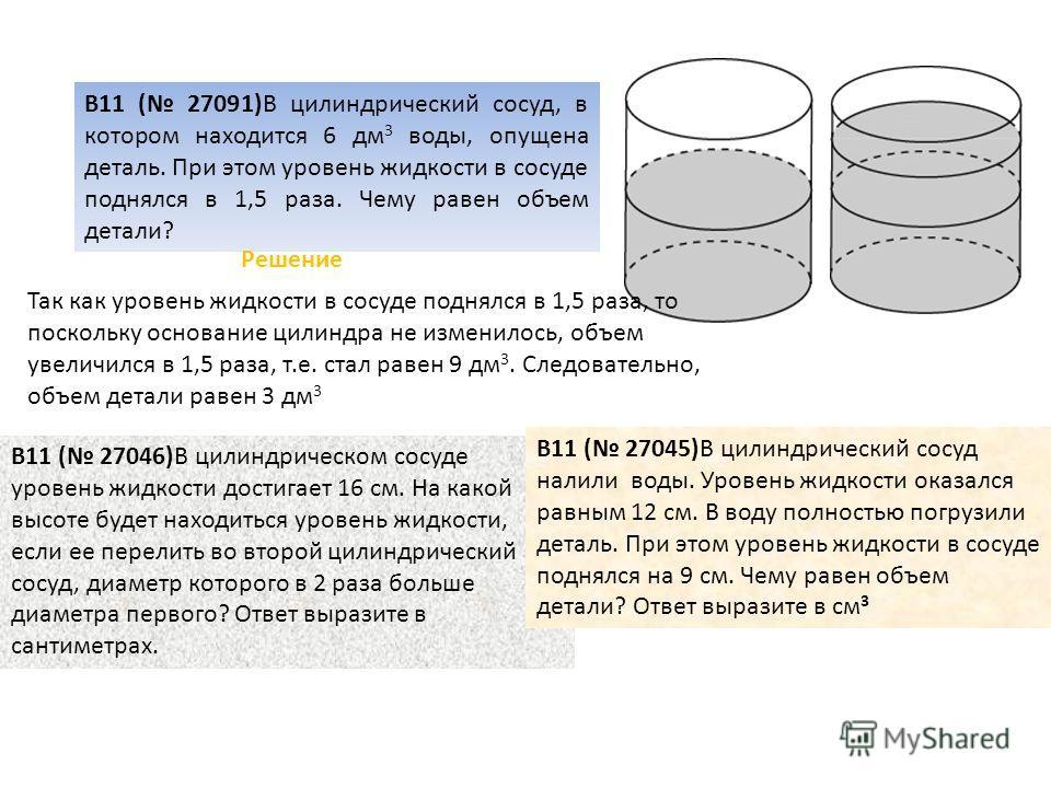 B11 ( 27091)В цилиндрический сосуд, в котором находится 6 дм 3 воды, опущена деталь. При этом уровень жидкости в сосуде поднялся в 1,5 раза. Чему равен объем детали? Решение Так как уровень жидкости в сосуде поднялся в 1,5 раза, то поскольку основани