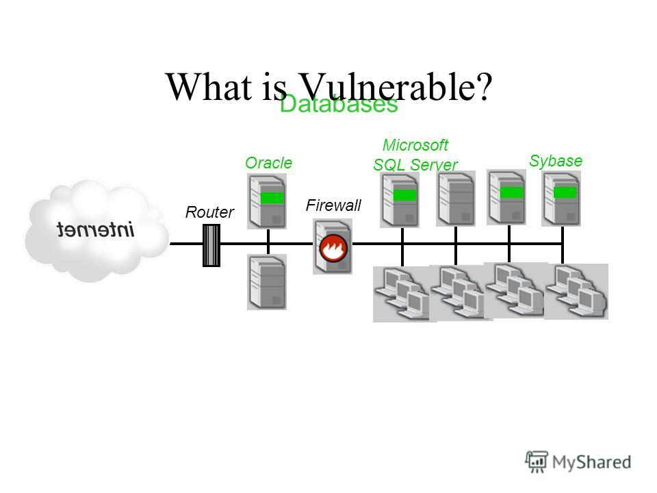 Databases Firewall Router Oracle Microsoft SQL Server Sybase What is Vulnerable?
