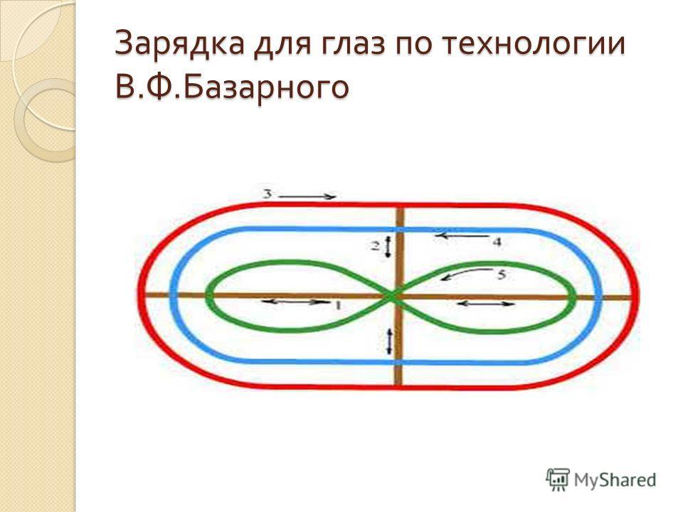 Зарядка для глаз по технологии В. Ф. Базарного