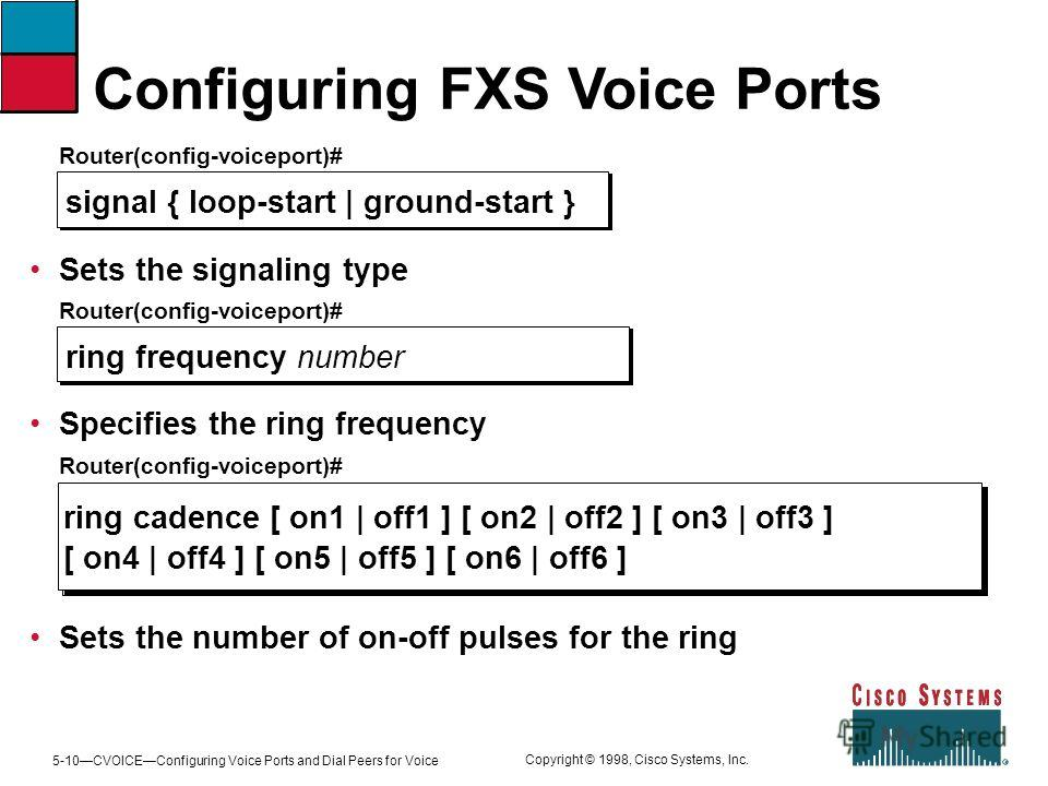 5-10CVOICEConfiguring Voice Ports and Dial Peers for Voice Copyright © 1998, Cisco Systems, Inc. Configuring FXS Voice Ports Router(config-voiceport)# signal { loop-start | ground-start } Sets the signaling type Router(config-voiceport)# ring frequen