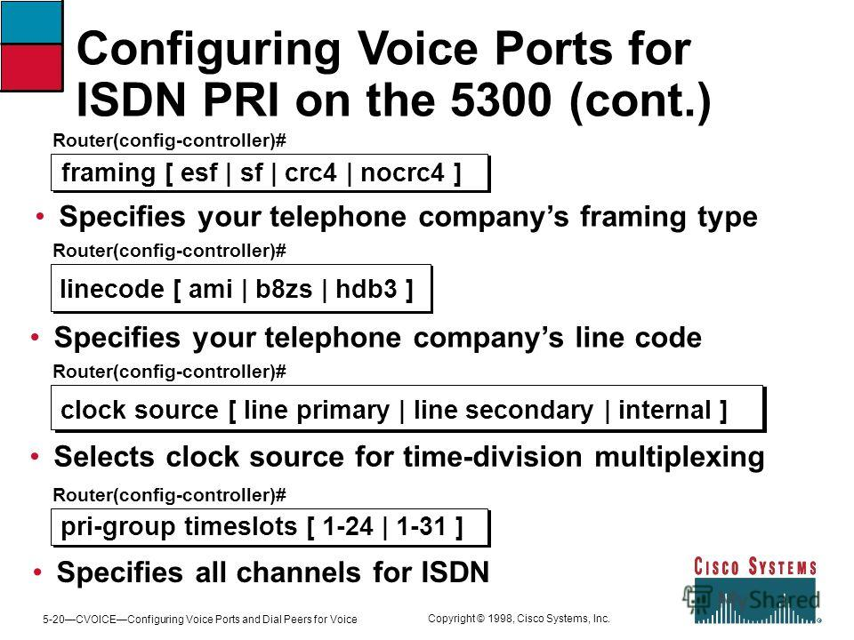 5-20CVOICEConfiguring Voice Ports and Dial Peers for Voice Copyright © 1998, Cisco Systems, Inc. Configuring Voice Ports for ISDN PRI on the 5300 (cont.) Router(config-controller)# clock source [ line primary | line secondary | internal ] Selects clo