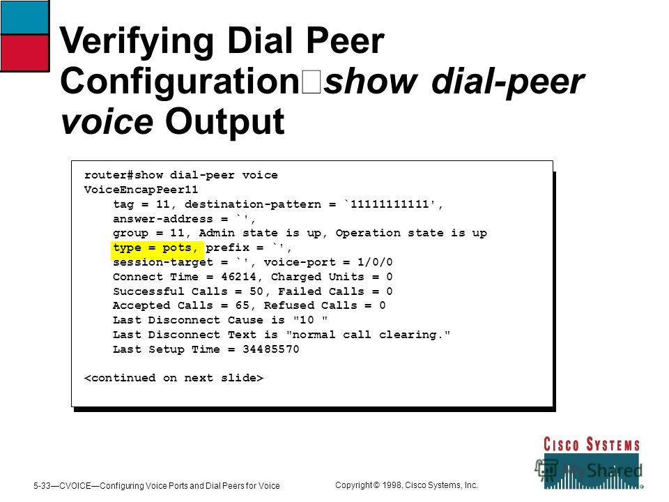 5-33CVOICEConfiguring Voice Ports and Dial Peers for Voice Copyright © 1998, Cisco Systems, Inc. Verifying Dial Peer Configuration show dial-peer voice Output router#show dial-peer voice VoiceEncapPeer11 tag = 11, destination-pattern = `11111111111',