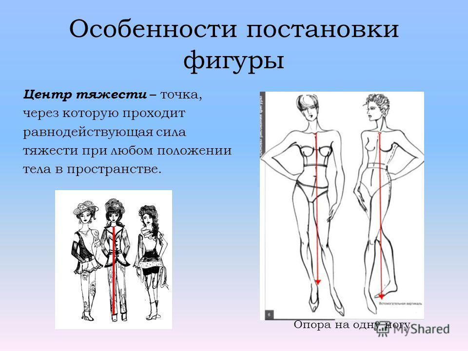Особенности постановки фигуры Центр тяжести – точка, через которую проходит равнодействующая сила тяжести при любом положении тела в пространстве. Опора на одну ногу