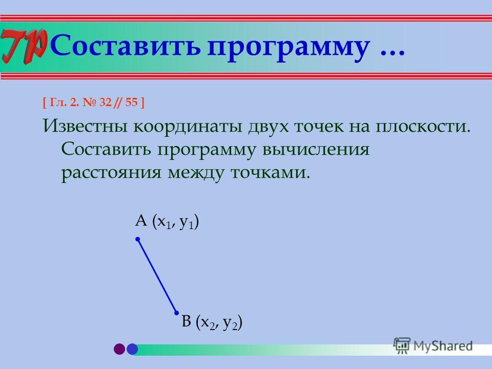 Составить программу … [ Гл. 2. 32 // 55 ] Известны координаты двух точек на плоскости. Составить программу вычисления расстояния между точками. A (x 1, y 1 ) B (x 2, y 2 )