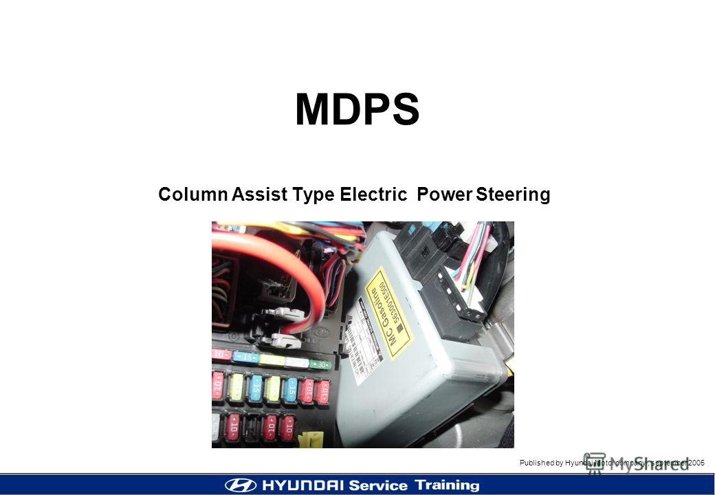 Published by Hyundai Motor company, september 2005 MDPS Column Assist Type Electric Power Steering MC (Accent) MDPS