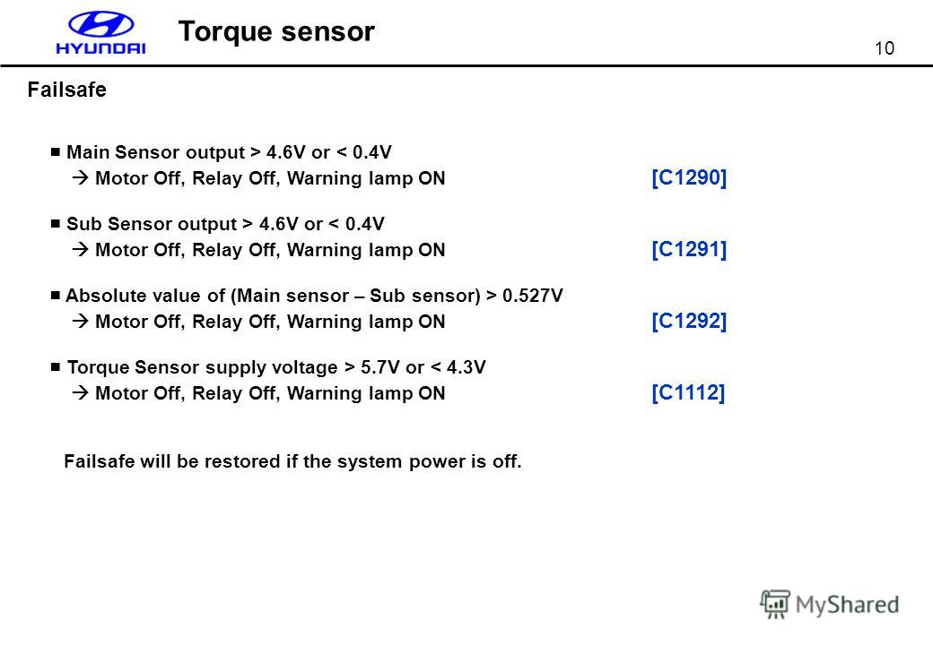 10 Failsafe Main Sensor output > 4.6V or < 0.4V Motor Off, Relay Off, Warning lamp ON [C1290] Sub Sensor output > 4.6V or < 0.4V Motor Off, Relay Off, Warning lamp ON [C1291] Absolute value of (Main sensor – Sub sensor) > 0.527V Motor Off, Relay Off,
