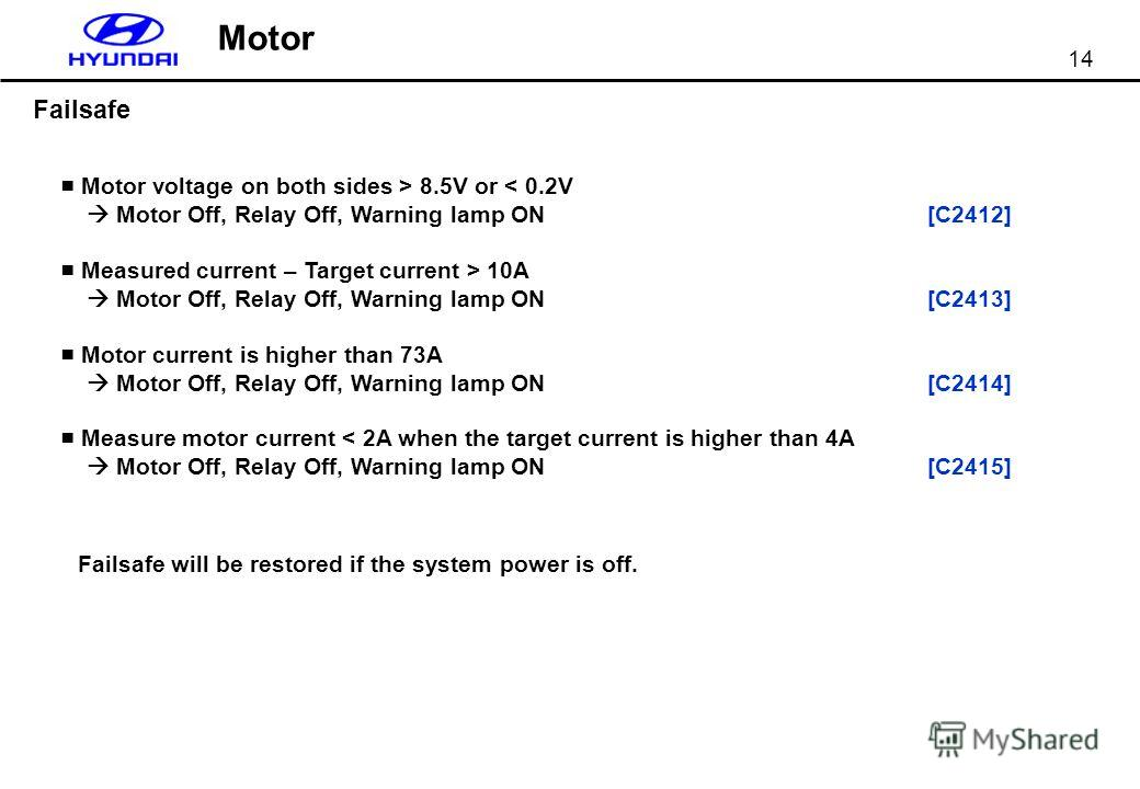 14 Failsafe Motor voltage on both sides > 8.5V or < 0.2V Motor Off, Relay Off, Warning lamp ON [C2412] Measured current – Target current > 10A Motor Off, Relay Off, Warning lamp ON [C2413] Motor current is higher than 73A Motor Off, Relay Off, Warnin