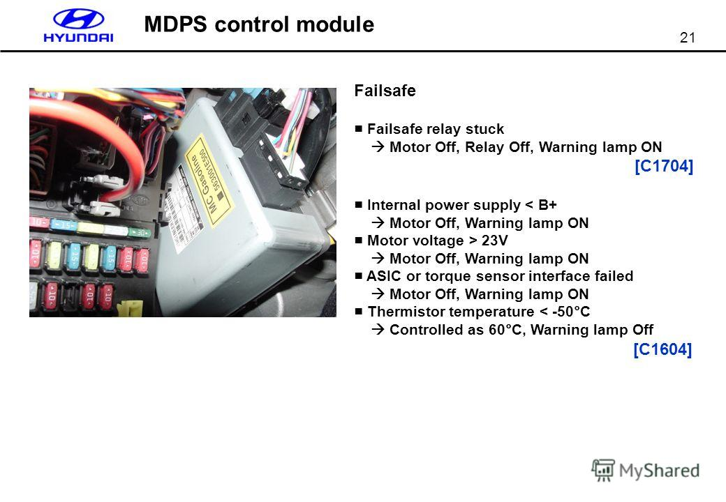 21 MDPS control module Failsafe Failsafe relay stuck Motor Off, Relay Off, Warning lamp ON [C1704] Internal power supply < B+ Motor Off, Warning lamp ON Motor voltage > 23V Motor Off, Warning lamp ON ASIC or torque sensor interface failed Motor Off,